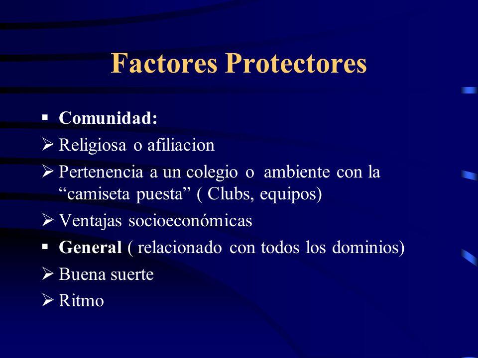 Factores Protectores Comunidad: Religiosa o afiliacion Pertenencia a un colegio o ambiente con la camiseta puesta ( Clubs, equipos) Ventajas socioecon