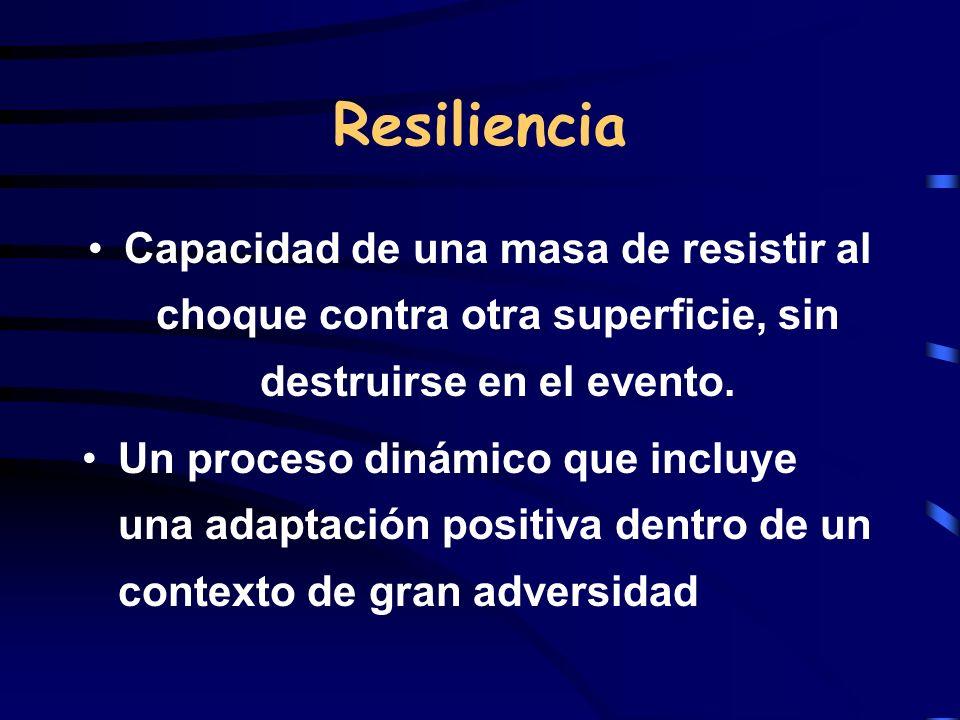 Resiliencia Capacidad de una masa de resistir al choque contra otra superficie, sin destruirse en el evento. Un proceso dinámico que incluye una adapt