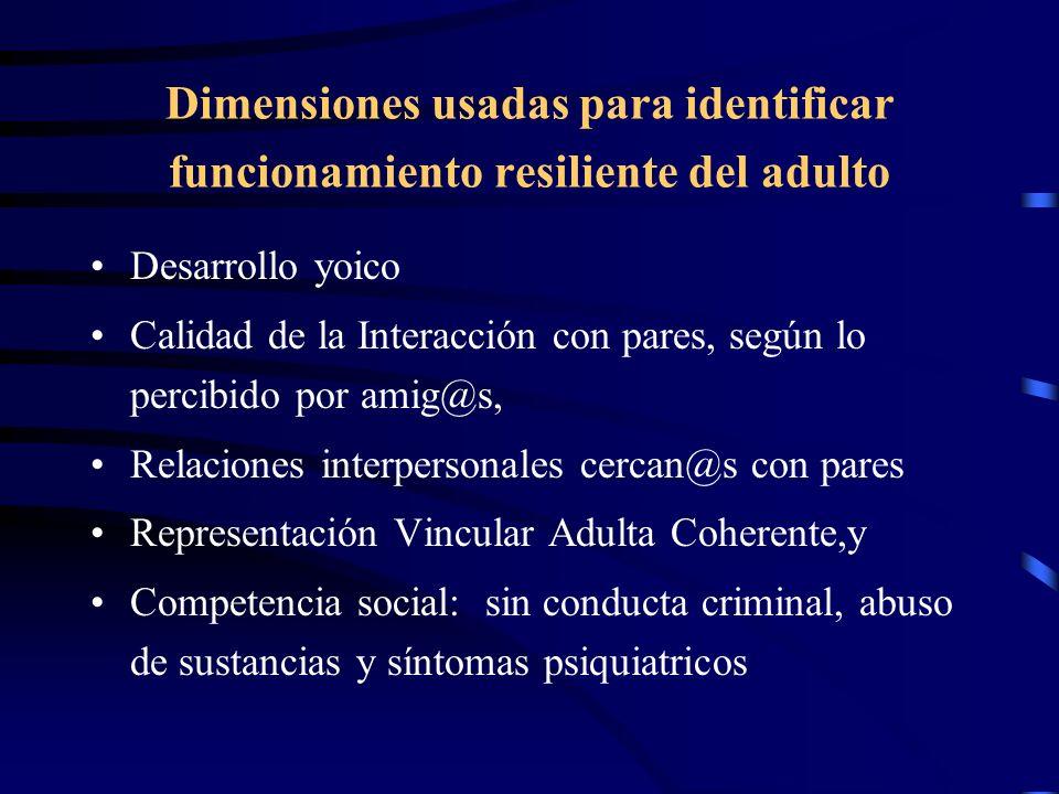 Dimensiones usadas para identificar funcionamiento resiliente del adulto Desarrollo yoico Calidad de la Interacción con pares, según lo percibido por