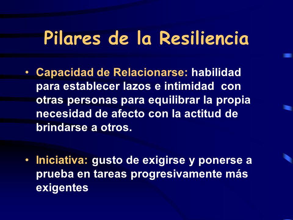 Pilares de la Resiliencia Capacidad de Relacionarse: habilidad para establecer lazos e intimidad con otras personas para equilibrar la propia necesida