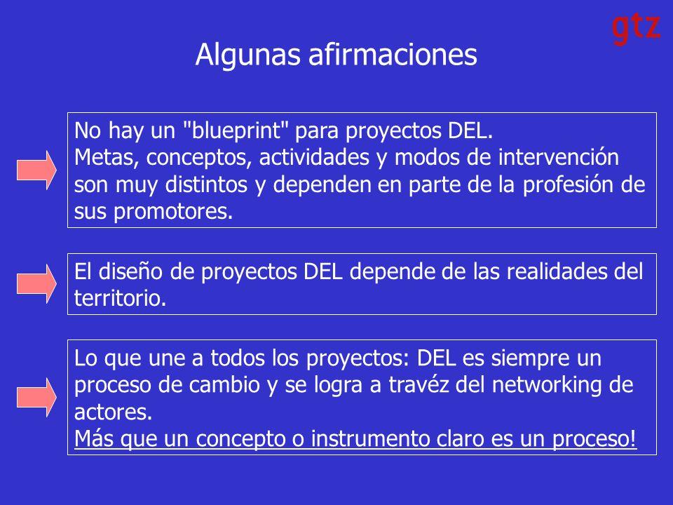 Algunas afirmaciones No hay un blueprint para proyectos DEL.