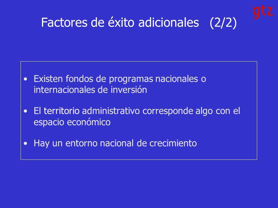Factores de éxito adicionales (2/2) Existen fondos de programas nacionales o internacionales de inversión El territorio administrativo corresponde algo con el espacio económico Hay un entorno nacional de crecimiento