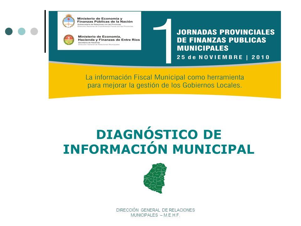 DIRECCIÓN GENERAL DE RELACIONES MUNICIPALES – M.E.H.F. DIAGNÓSTICO DE INFORMACIÓN MUNICIPAL