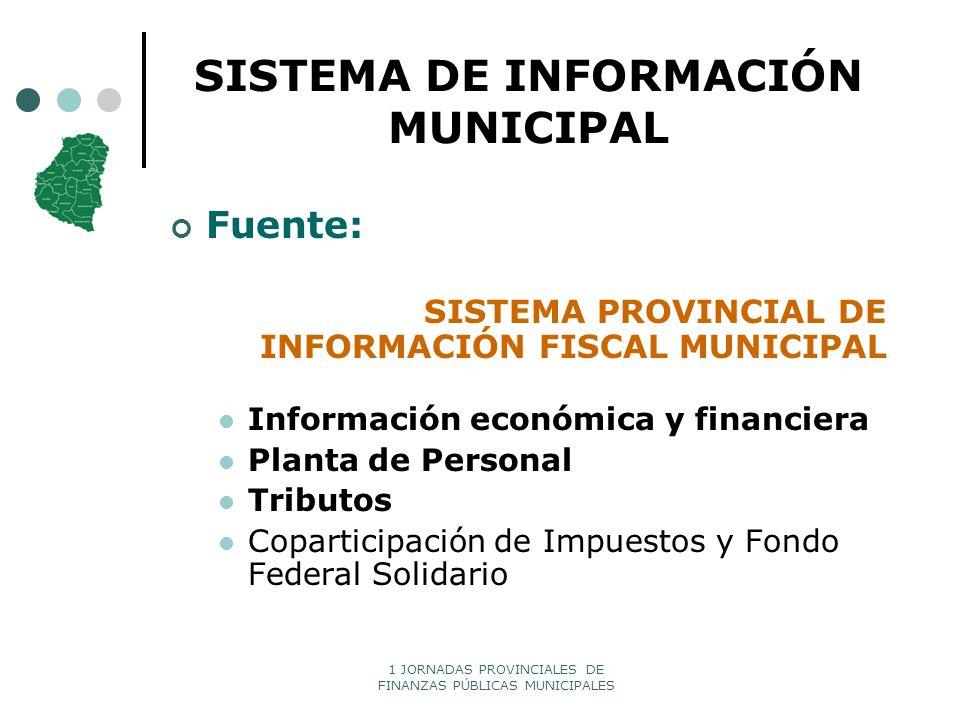 1 JORNADAS PROVINCIALES DE FINANZAS PÚBLICAS MUNICIPALES SISTEMA DE INFORMACIÓN MUNICIPAL Fuente: SISTEMA PROVINCIAL DE INFORMACIÓN FISCAL MUNICIPAL I