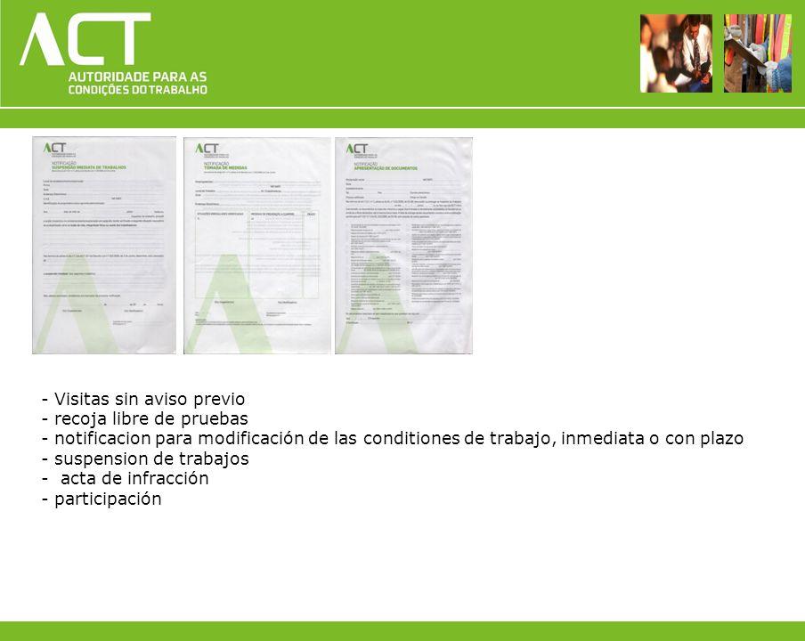 - Visitas sin aviso previo - recoja libre de pruebas - notificacion para modificación de las conditiones de trabajo, inmediata o con plazo - suspensio