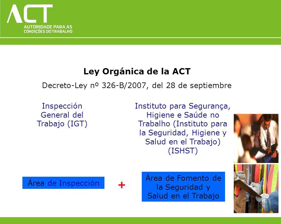 Consejo Consultivo Para el Fomento de la SST Inspector General de Trabajo 2 Subinspectores GeneralesCoordinador ejecutivo para la SST Dirección de Servicios de Apoyo a la Actividad de Inspección Dirección de Servicios para el Fomento de la SST Dirección de Servicios de Apoyo a la Gestión Servicios locales (32) Dirección Regional del Norte (Braga) Dirección Regional del Centro (Viseu) Dirección Regional de Lisboa y Vale do Tejo (Setúbal) Dirección Regional del Alentejo (Beja) Dirección Regional del Algarve (Faro) División de Coordinación de la Actividad de Inspección División de Estudios, Concepción y Apoyo Técnico División de Promoción y Evaluación de Programas y Estudios División de Regulación de Entidades Externas División de Formación y Recursos Humanos División Patrimonial y Financiera División de Sistemas de Información Divsión de Auditoria y Asuntos Jurídicos División de Información y Documentación División de Relaciones Internacionales ESTRUCTURA ORGÁNICA DE LA ACT