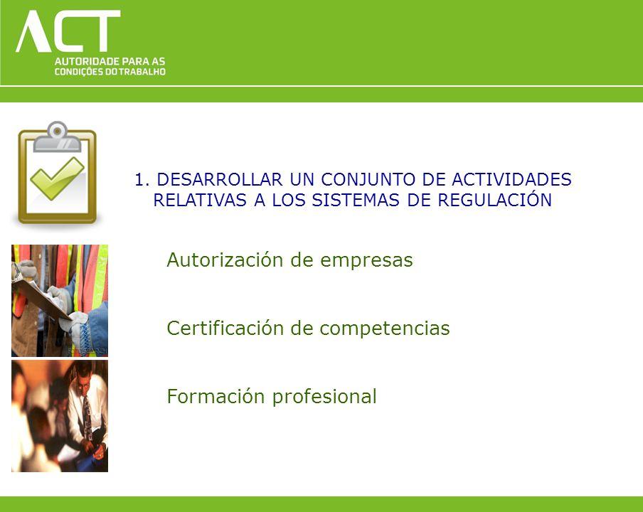 1. DESARROLLAR UN CONJUNTO DE ACTIVIDADES RELATIVAS A LOS SISTEMAS DE REGULACIÓN Autorización de empresas Certificación de competencias Formación prof