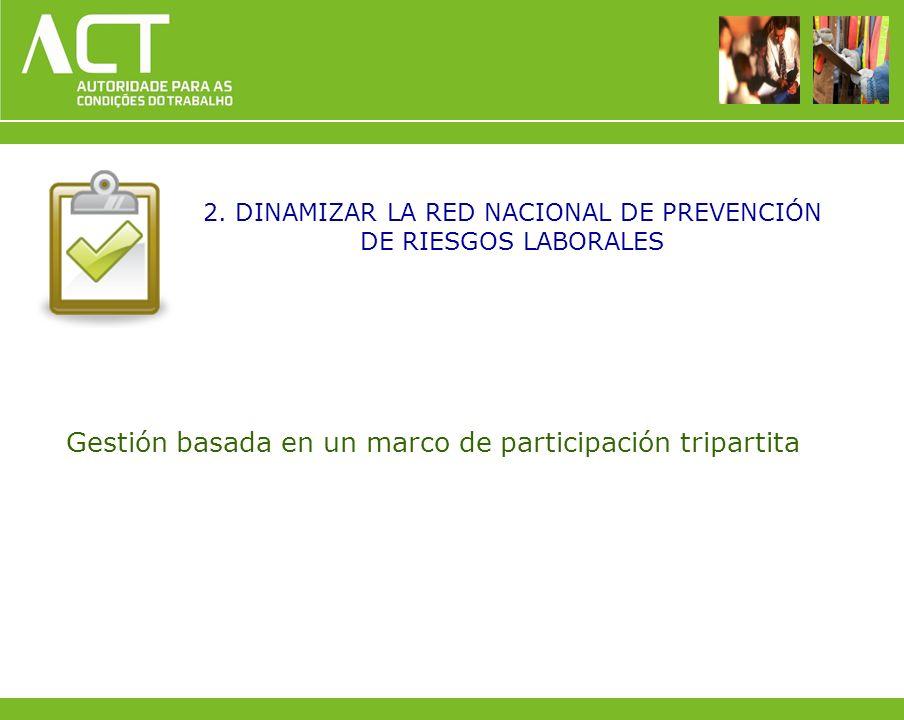 2. DINAMIZAR LA RED NACIONAL DE PREVENCIÓN DE RIESGOS LABORALES Gestión basada en un marco de participación tripartita