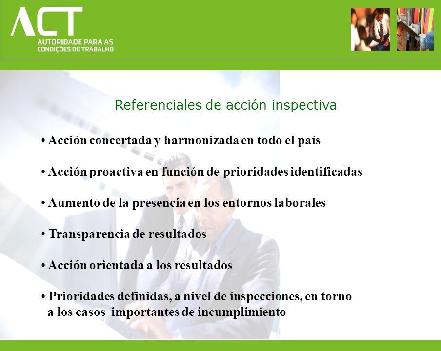 Acción concertada y harmonizada en todo el país Acción proactiva en función de prioridades identificadas Aumento de la presencia en los entornos labor