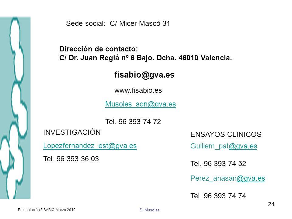 S. Musoles Presentación FISABIO Marzo 2010 24 Sede social: C/ Micer Mascó 31 fisabio@gva.es www.fisabio.es Musoles_son@gva.es Tel. 96 393 74 72 INVEST