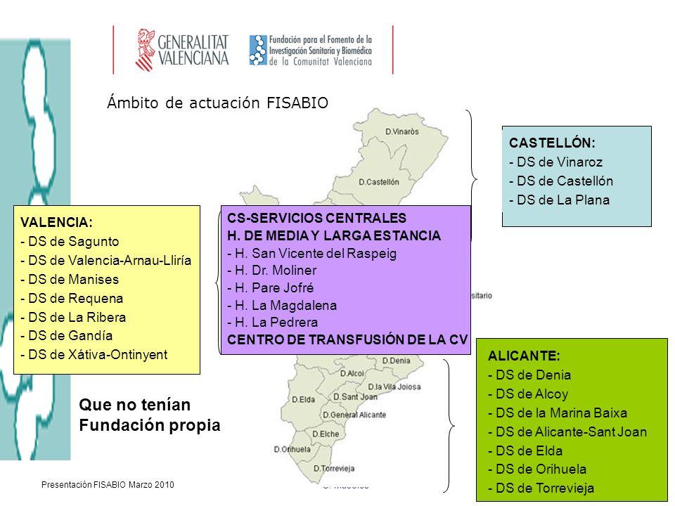 S. Musoles Presentación FISABIO Marzo 2010 9 CASTELLÓN: - DS de Vinaroz - DS de Castellón - DS de La Plana VALENCIA: - DS de Sagunto - DS de Valencia-