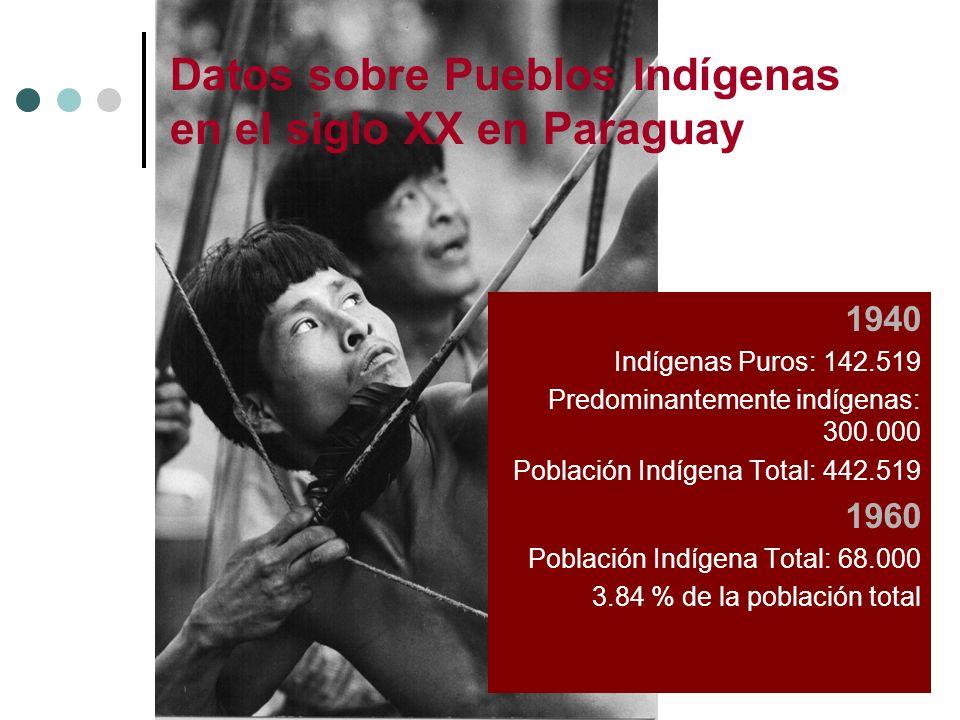 Datos sobre Pueblos Indígenas en el siglo XX en Paraguay 1940 Indígenas Puros: 142.519 Predominantemente indígenas: 300.000 Población Indígena Total: