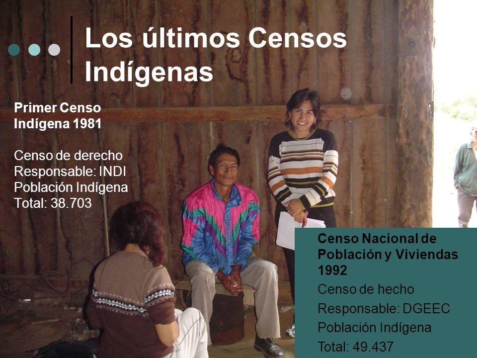 Primer Censo Indígena 1981 Censo de derecho Responsable: INDI Población Indígena Total: 38.703 Censo Nacional de Población y Viviendas 1992 Censo de h