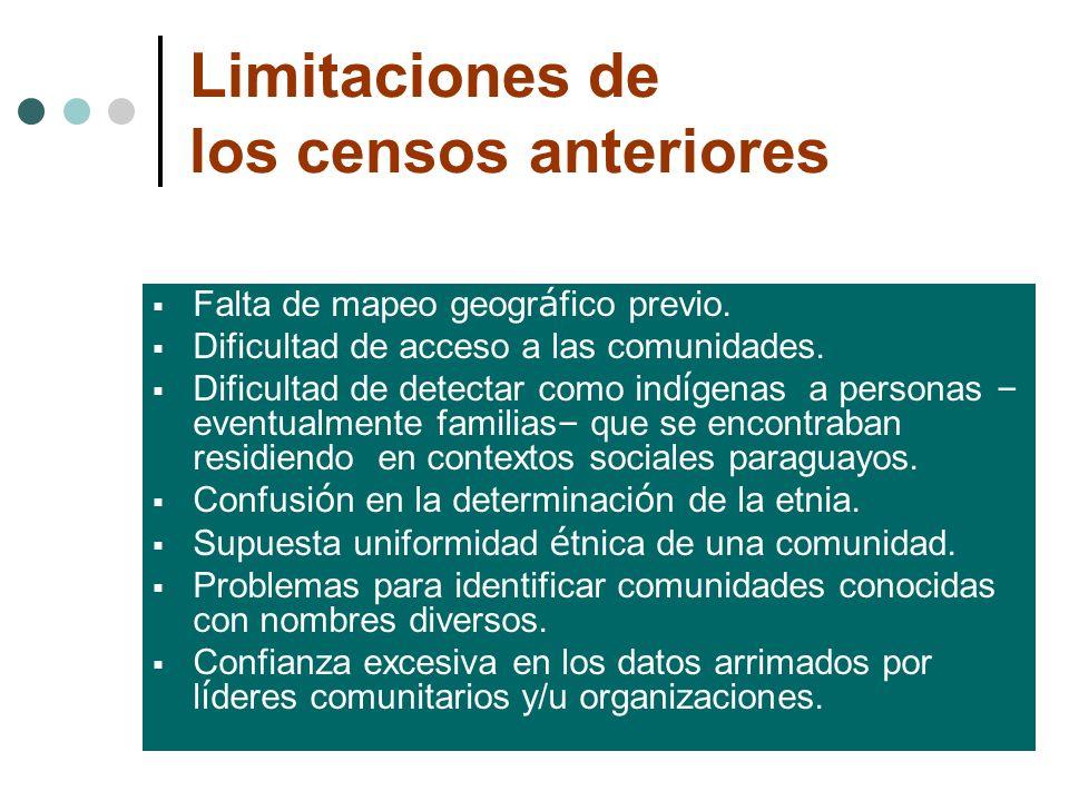 Limitaciones de los censos anteriores Falta de mapeo geogr á fico previo. Dificultad de acceso a las comunidades. Dificultad de detectar como ind í ge