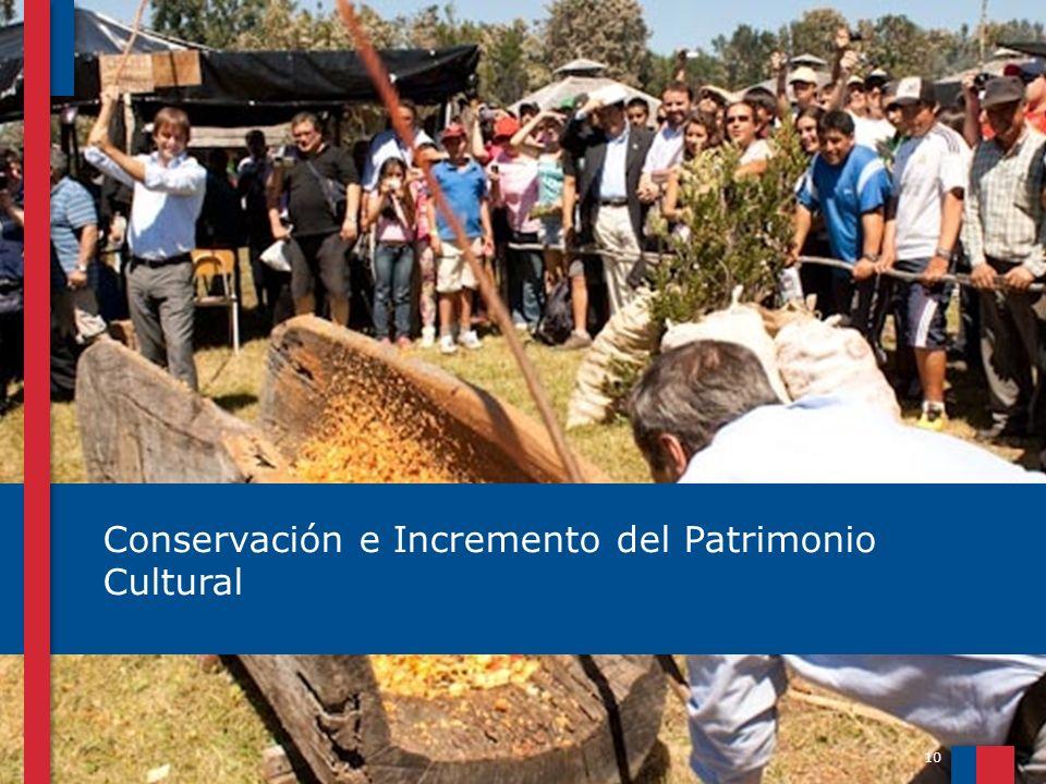 10 Conservación e Incremento del Patrimonio Cultural