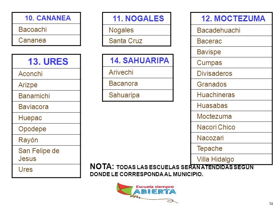 14 10. CANANEA Bacoachi Cananea 11. NOGALES Nogales Santa Cruz 12.