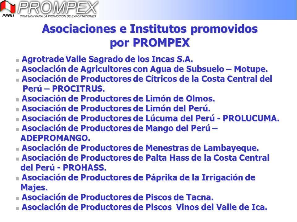 Asociaciones e Institutos promovidos por PROMPEX Agrotrade Valle Sagrado de los Incas S.A. Agrotrade Valle Sagrado de los Incas S.A. Asociación de Agr