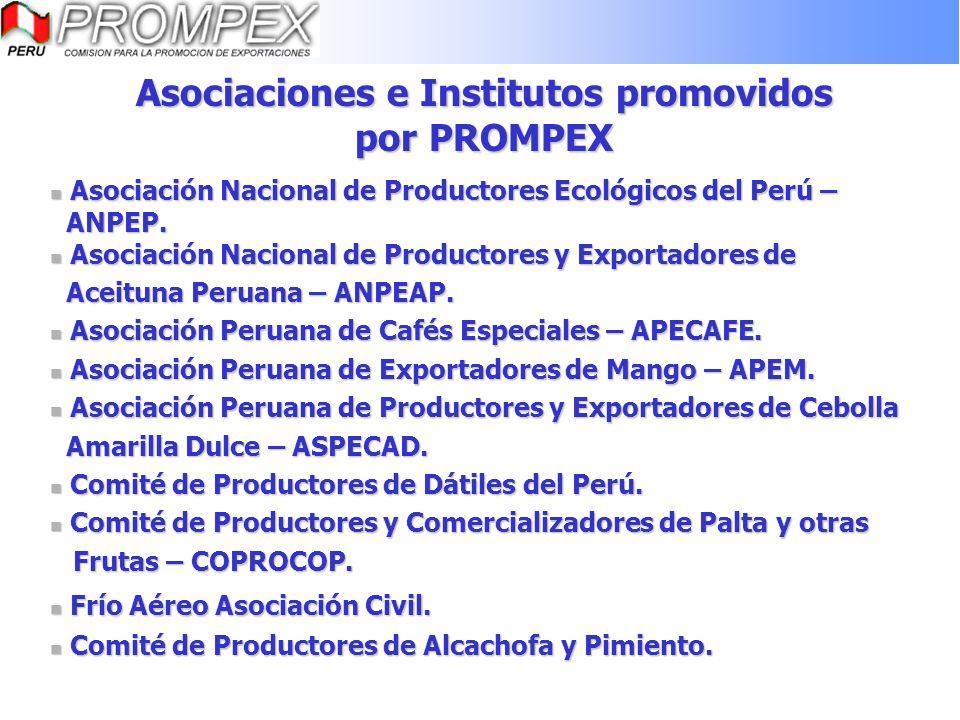 Asociaciones e Institutos promovidos por PROMPEX Asociación Nacional de Productores Ecológicos del Perú – Asociación Nacional de Productores Ecológico