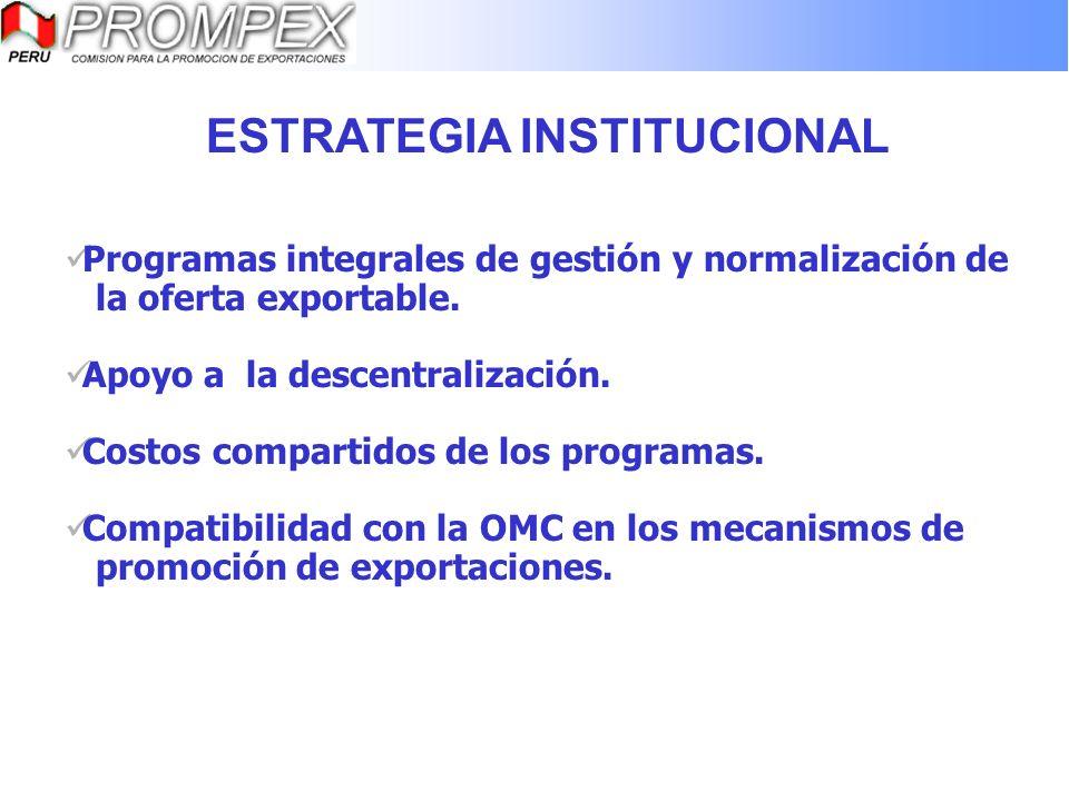 ESTRATEGIA INSTITUCIONAL Programas integrales de gestión y normalización de la oferta exportable. Apoyo a la descentralización. Costos compartidos de