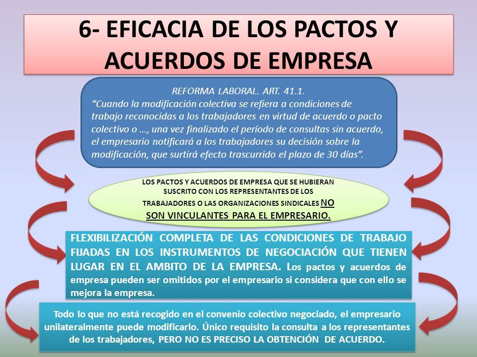 6- EFICACIA DE LOS PACTOS Y ACUERDOS DE EMPRESA REFORMA LABORAL. ART. 41.1. Cuando la modificación colectiva se refiera a condiciones de trabajo recon