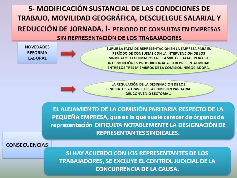 CONSECUENCIAS 5- MODIFICACIÓN SUSTANCIAL DE LAS CONDCIONES DE TRABAJO, MOVILIDAD GEOGRÁFICA, DESCUELGUE SALARIAL Y REDUCCIÓN DE JORNADA. I- PERIODO DE