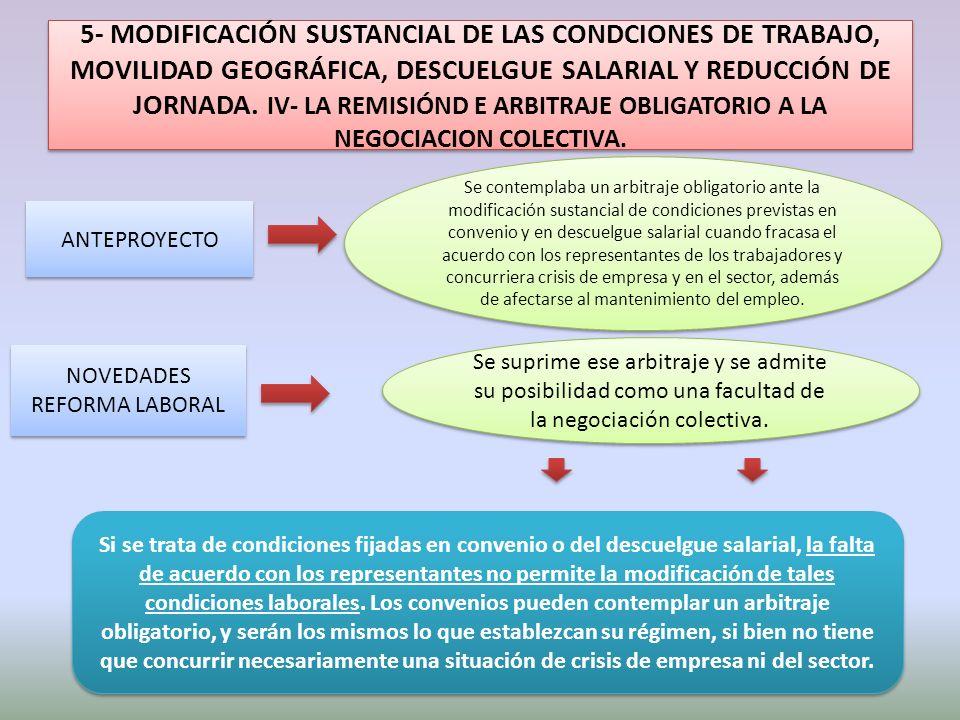 5- MODIFICACIÓN SUSTANCIAL DE LAS CONDCIONES DE TRABAJO, MOVILIDAD GEOGRÁFICA, DESCUELGUE SALARIAL Y REDUCCIÓN DE JORNADA. IV- LA REMISIÓND E ARBITRAJ