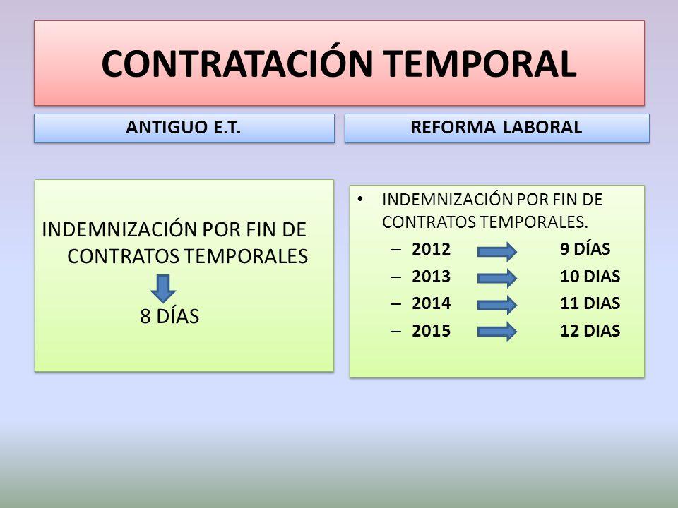 CONTRATACIÓN TEMPORAL ANTIGUO E.T. INDEMNIZACIÓN POR FIN DE CONTRATOS TEMPORALES 8 DÍAS INDEMNIZACIÓN POR FIN DE CONTRATOS TEMPORALES 8 DÍAS REFORMA L