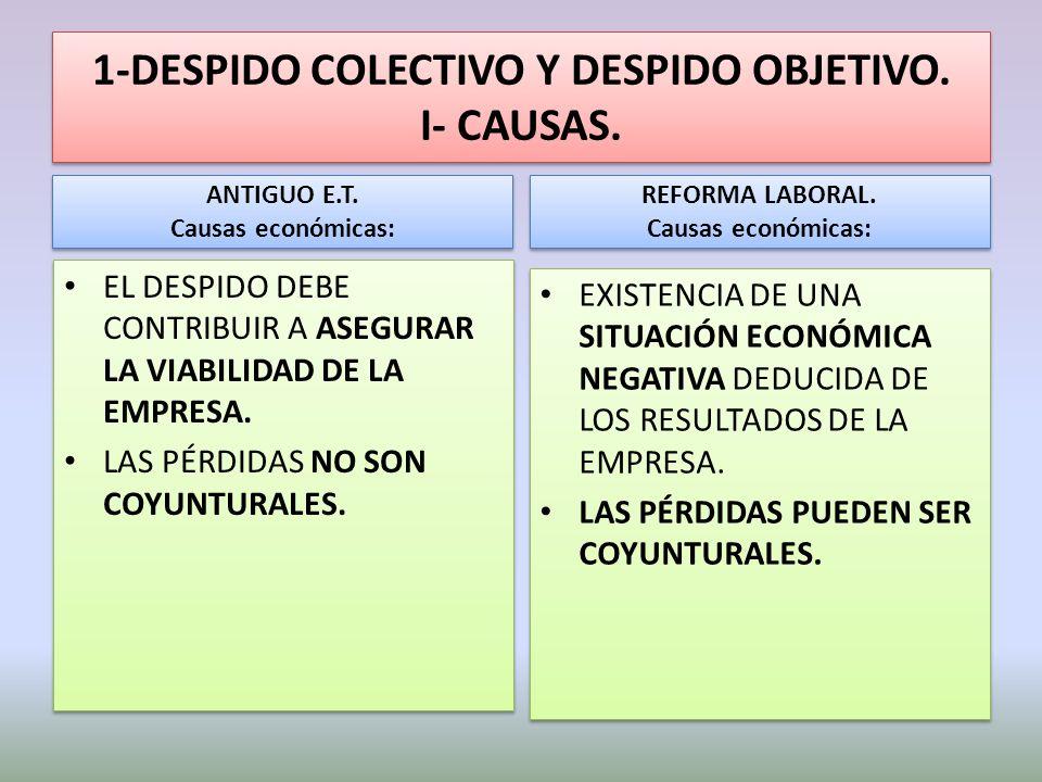 1-DESPIDO COLECTIVO Y DESPIDO OBJETIVO.I- CAUSAS.