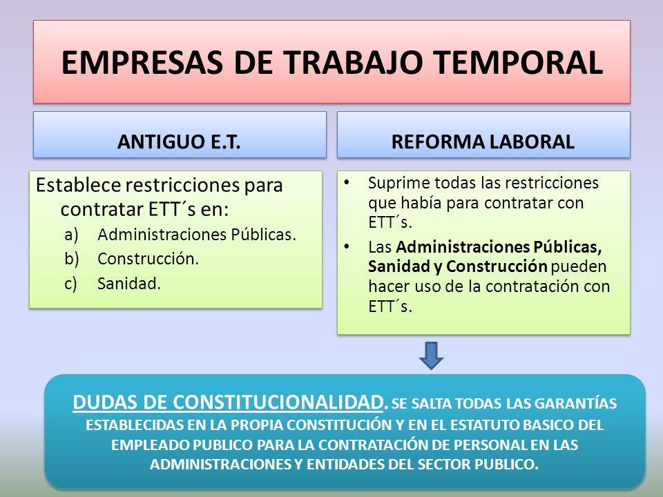 EMPRESAS DE TRABAJO TEMPORAL ANTIGUO E.T. Establece restricciones para contratar ETT´s en: a)Administraciones Públicas. b)Construcción. c)Sanidad. Est