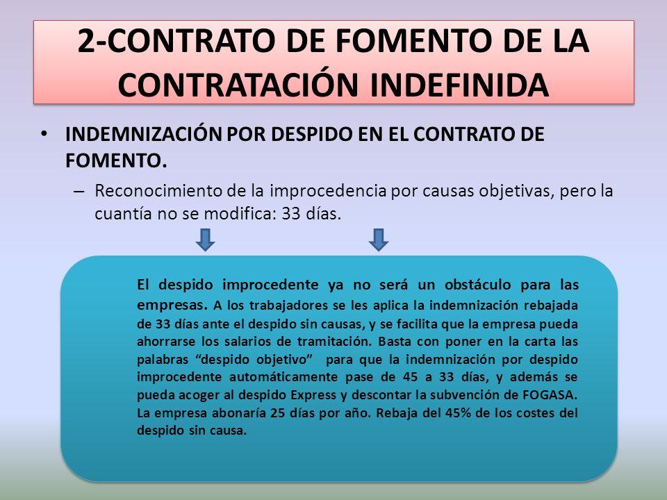 2-CONTRATO DE FOMENTO DE LA CONTRATACIÓN INDEFINIDA INDEMNIZACIÓN POR DESPIDO EN EL CONTRATO DE FOMENTO. – Reconocimiento de la improcedencia por caus
