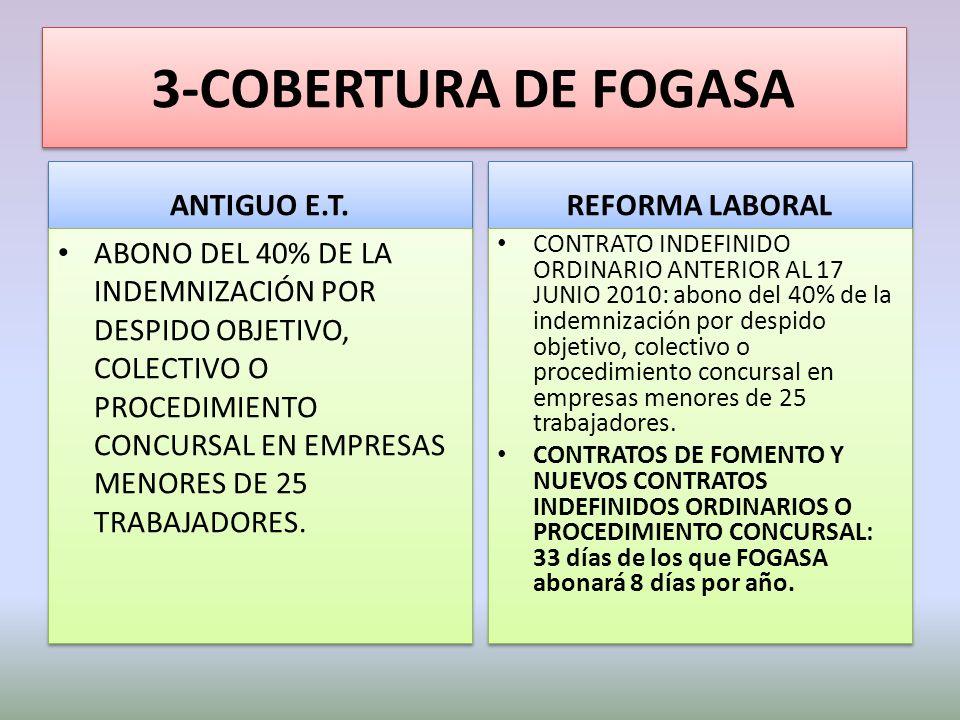 3-COBERTURA DE FOGASA ANTIGUO E.T. ABONO DEL 40% DE LA INDEMNIZACIÓN POR DESPIDO OBJETIVO, COLECTIVO O PROCEDIMIENTO CONCURSAL EN EMPRESAS MENORES DE