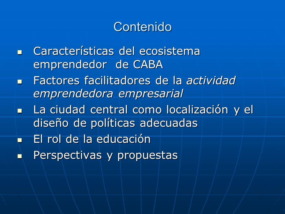 Contenido Características del ecosistema emprendedor de CABA Características del ecosistema emprendedor de CABA Factores facilitadores de la actividad