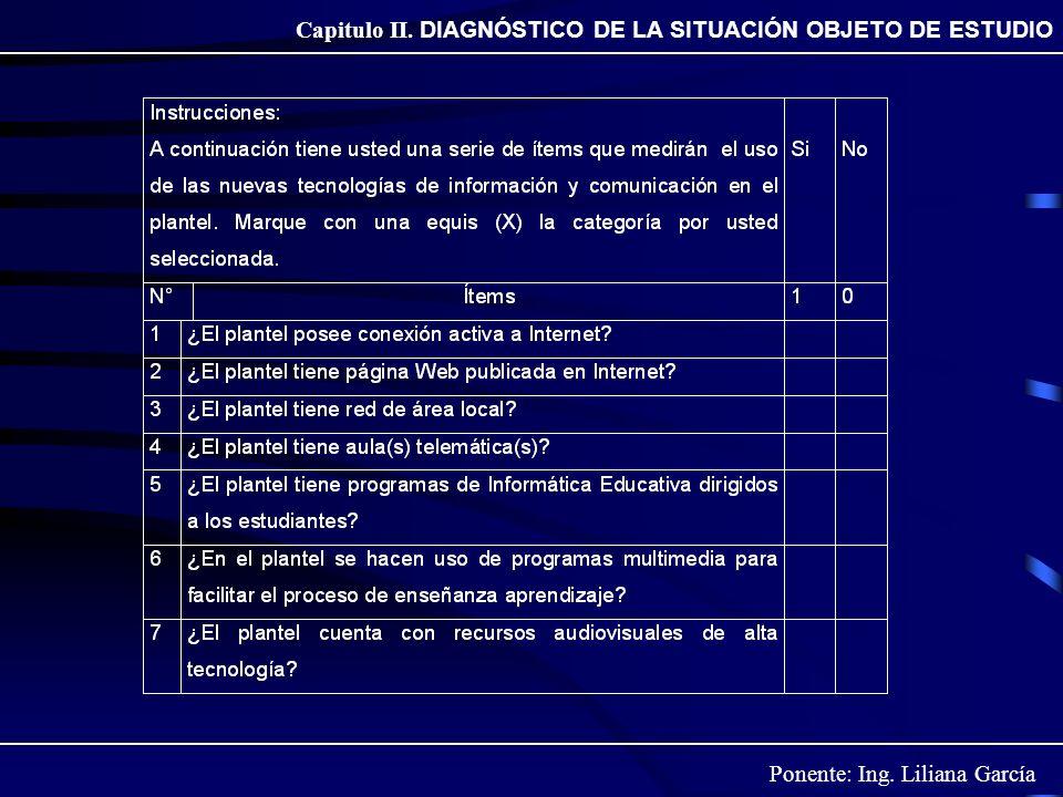 Ponente: Ing. Liliana García Capitulo II. DIAGNÓSTICO DE LA SITUACIÓN OBJETO DE ESTUDIO