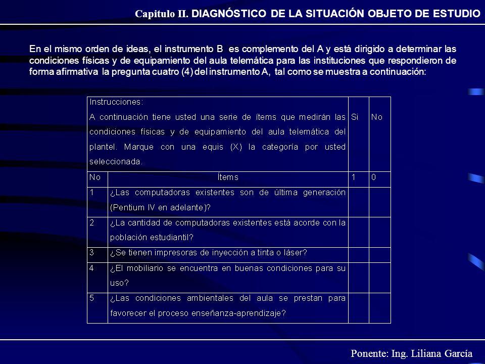 Ponente: Ing. Liliana García Capitulo II. DIAGNÓSTICO DE LA SITUACIÓN OBJETO DE ESTUDIO En el mismo orden de ideas, el instrumento B es complemento de