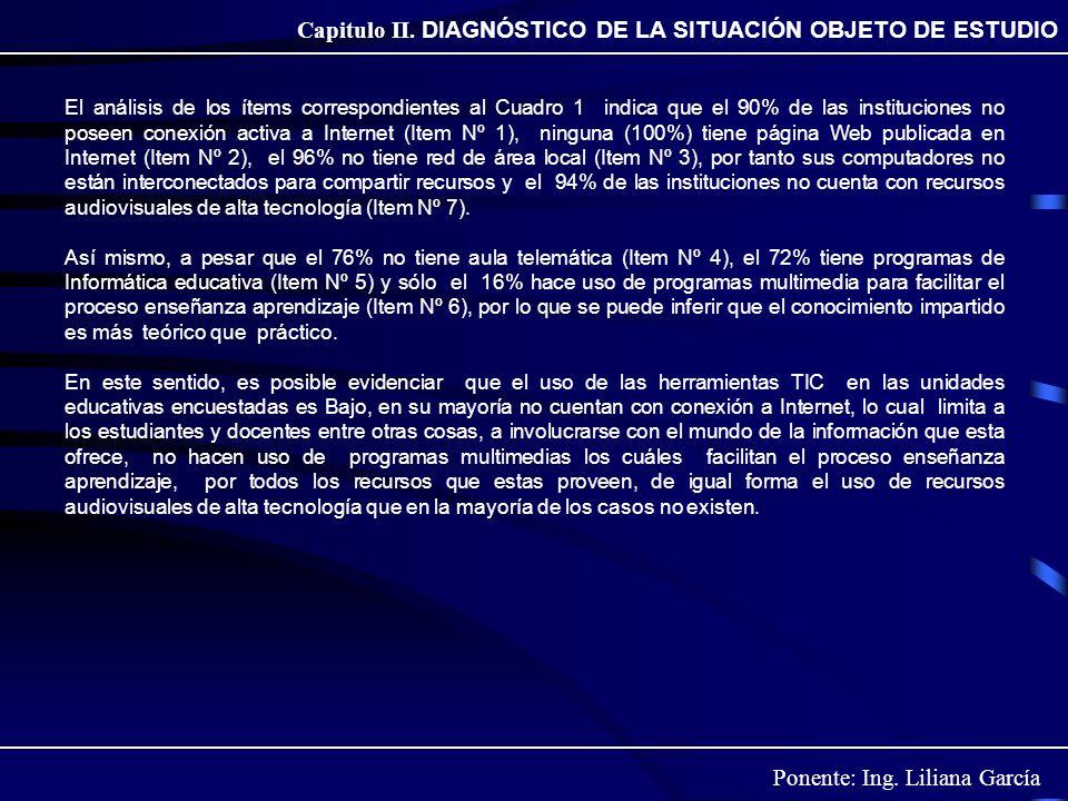Ponente: Ing. Liliana García Capitulo II. DIAGNÓSTICO DE LA SITUACIÓN OBJETO DE ESTUDIO El análisis de los ítems correspondientes al Cuadro 1 indica q