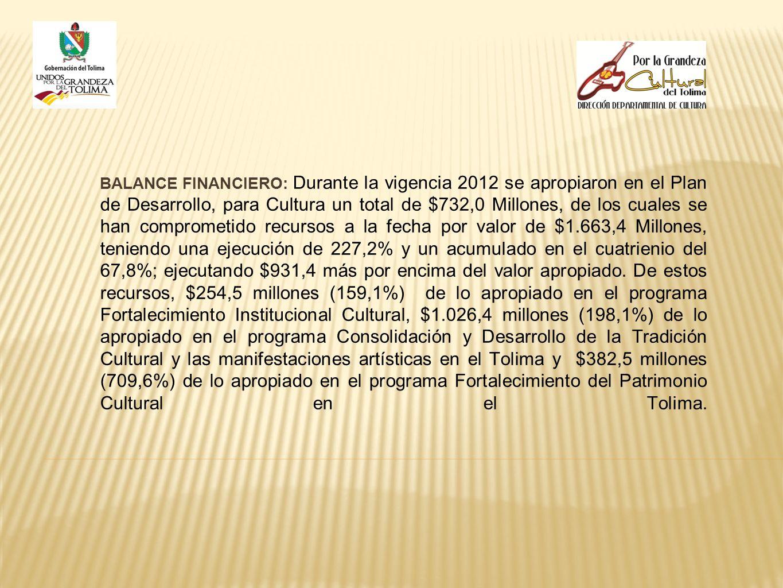 BALANCE FINANCIERO: Durante la vigencia 2012 se apropiaron en el Plan de Desarrollo, para Cultura un total de $732,0 Millones, de los cuales se han co