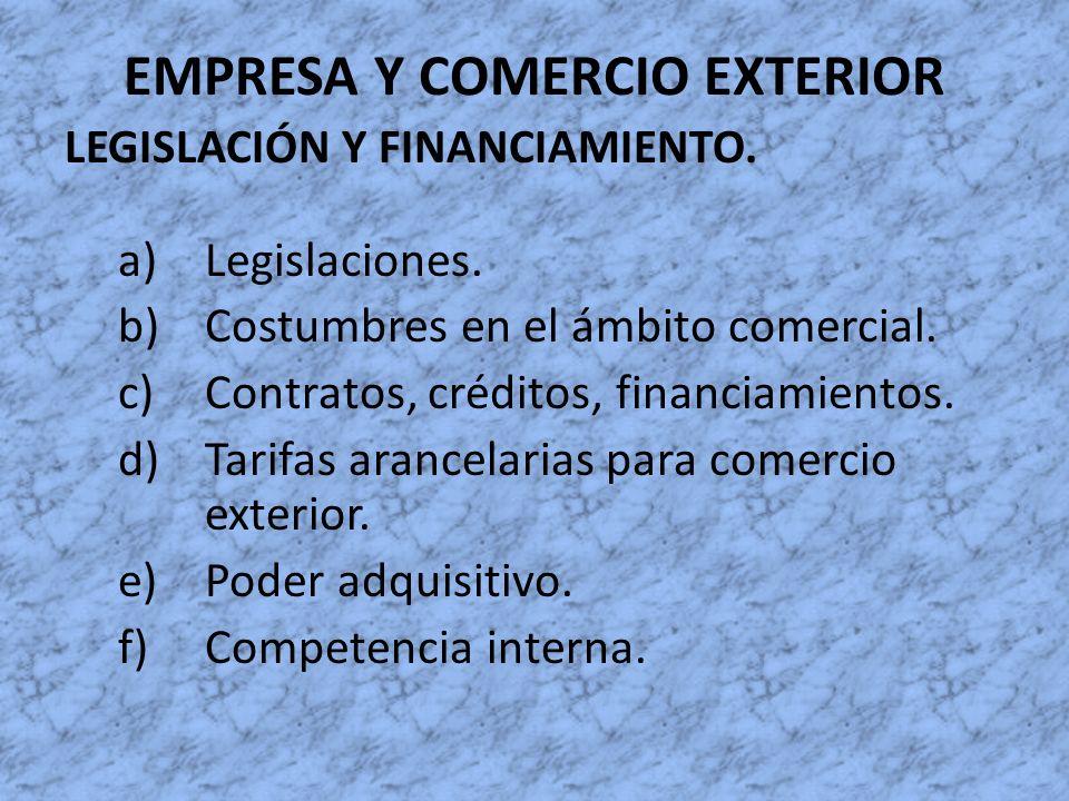 EMPRESA Y COMERCIO EXTERIOR LEGISLACIÓN Y FINANCIAMIENTO. a)Legislaciones. b)Costumbres en el ámbito comercial. c)Contratos, créditos, financiamientos