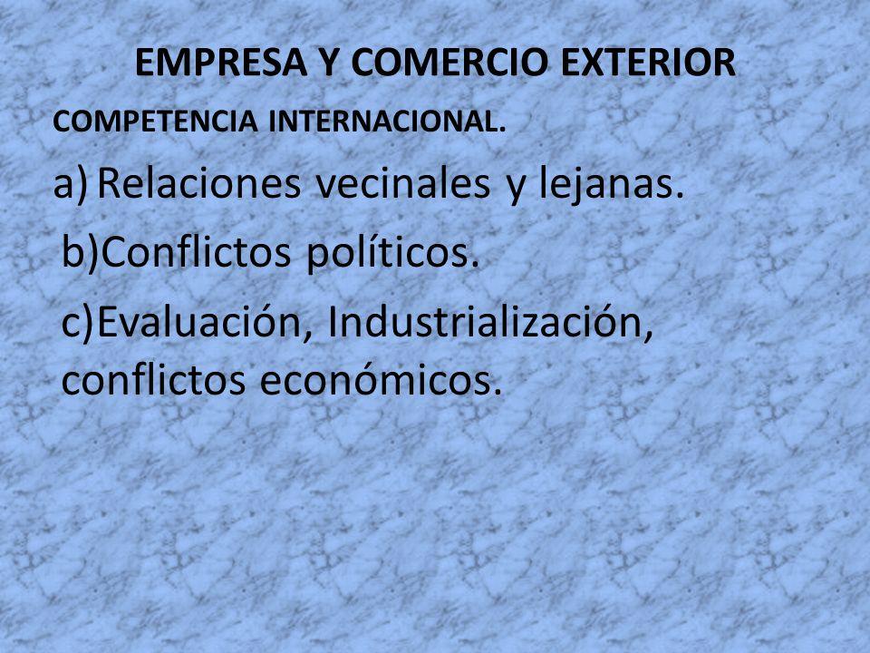 COMPETENCIA INTERNACIONAL. a)Relaciones vecinales y lejanas. b)Conflictos políticos. c)Evaluación, Industrialización, conflictos económicos. EMPRESA Y