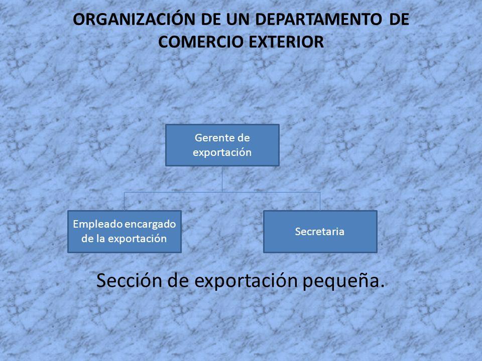 ORGANIZACIÓN DE UN DEPARTAMENTO DE COMERCIO EXTERIOR Sección de exportación pequeña. Gerente de exportación Secretaria Empleado encargado de la export