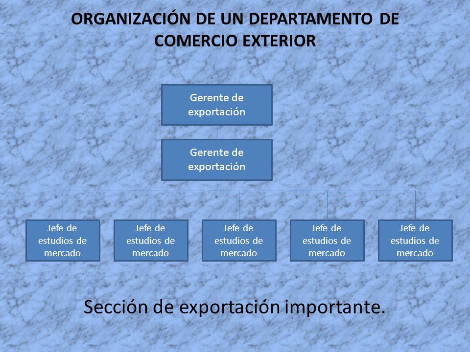 ORGANIZACIÓN DE UN DEPARTAMENTO DE COMERCIO EXTERIOR Sección de exportación importante. Gerente de exportación Jefe de estudios de mercado Gerente de