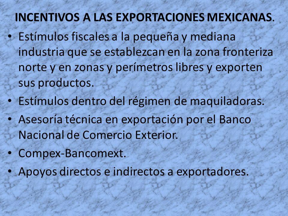 INCENTIVOS A LAS EXPORTACIONES MEXICANAS. Estímulos fiscales a la pequeña y mediana industria que se establezcan en la zona fronteriza norte y en zona