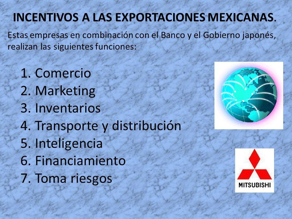 INCENTIVOS A LAS EXPORTACIONES MEXICANAS. Estas empresas en combinación con el Banco y el Gobierno japonés, realizan las siguientes funciones: 1.Comer