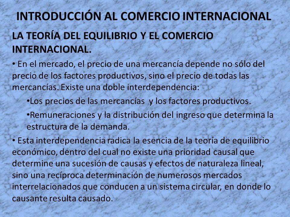 INTRODUCCIÓN AL COMERCIO INTERNACIONAL LA TEORÍA DEL EQUILIBRIO Y EL COMERCIO INTERNACIONAL. En el mercado, el precio de una mercancía depende no sólo
