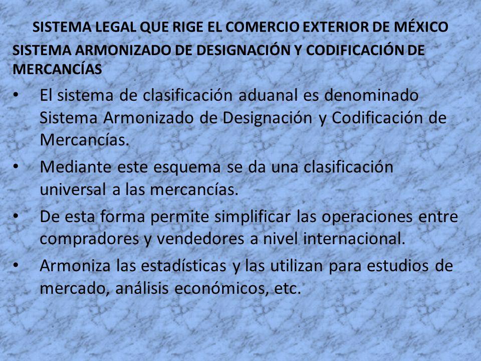 SISTEMA LEGAL QUE RIGE EL COMERCIO EXTERIOR DE MÉXICO SISTEMA ARMONIZADO DE DESIGNACIÓN Y CODIFICACIÓN DE MERCANCÍAS El sistema de clasificación aduan