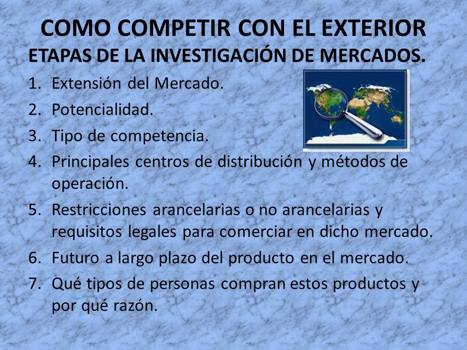 COMO COMPETIR CON EL EXTERIOR ETAPAS DE LA INVESTIGACIÓN DE MERCADOS. 1.Extensión del Mercado. 2.Potencialidad. 3.Tipo de competencia. 4.Principales c