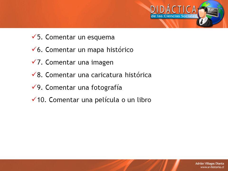 B.Elaboración de Trabajos 1. Organizar un fichero 2.