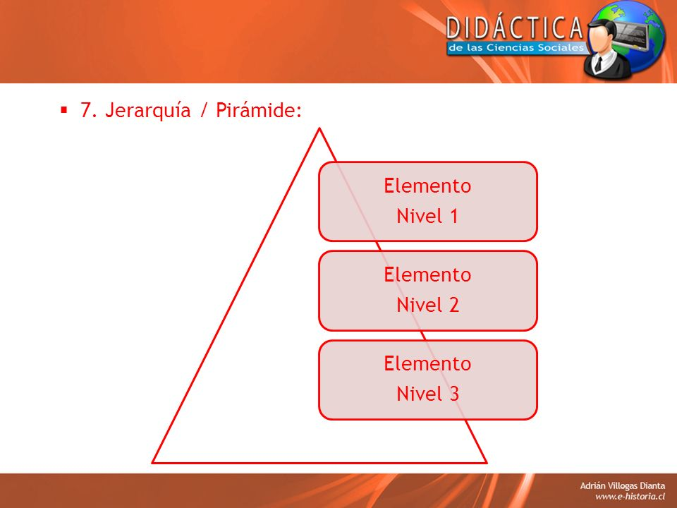 7. Jerarquía / Pirámide: Elemento Nivel 1 Elemento Nivel 2 Elemento Nivel 3