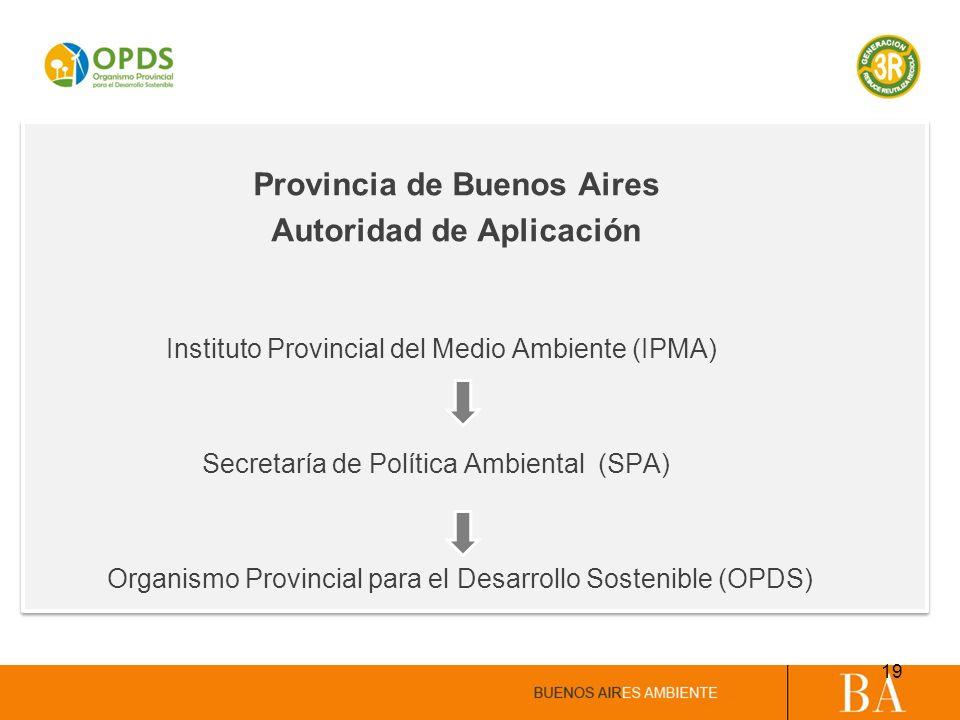 Provincia de Buenos Aires Autoridad de Aplicación Instituto Provincial del Medio Ambiente (IPMA) Secretaría de Política Ambiental (SPA) Organismo Prov