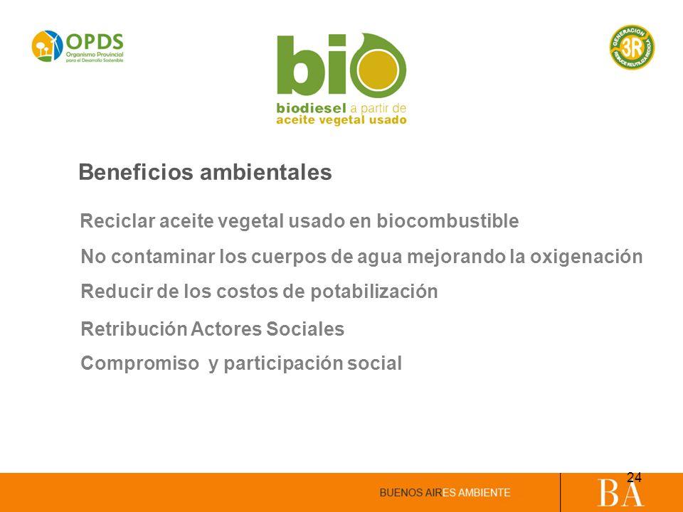 Reciclar aceite vegetal usado en biocombustible No contaminar los cuerpos de agua mejorando la oxigenación Reducir de los costos de potabilización Ret