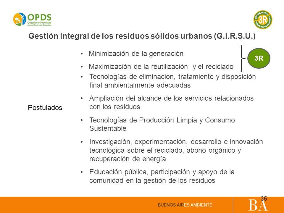 Gestión integral de los residuos sólidos urbanos (G.I.R.S.U.) Postulados Minimización de la generación Maximización de la reutilización y el reciclado